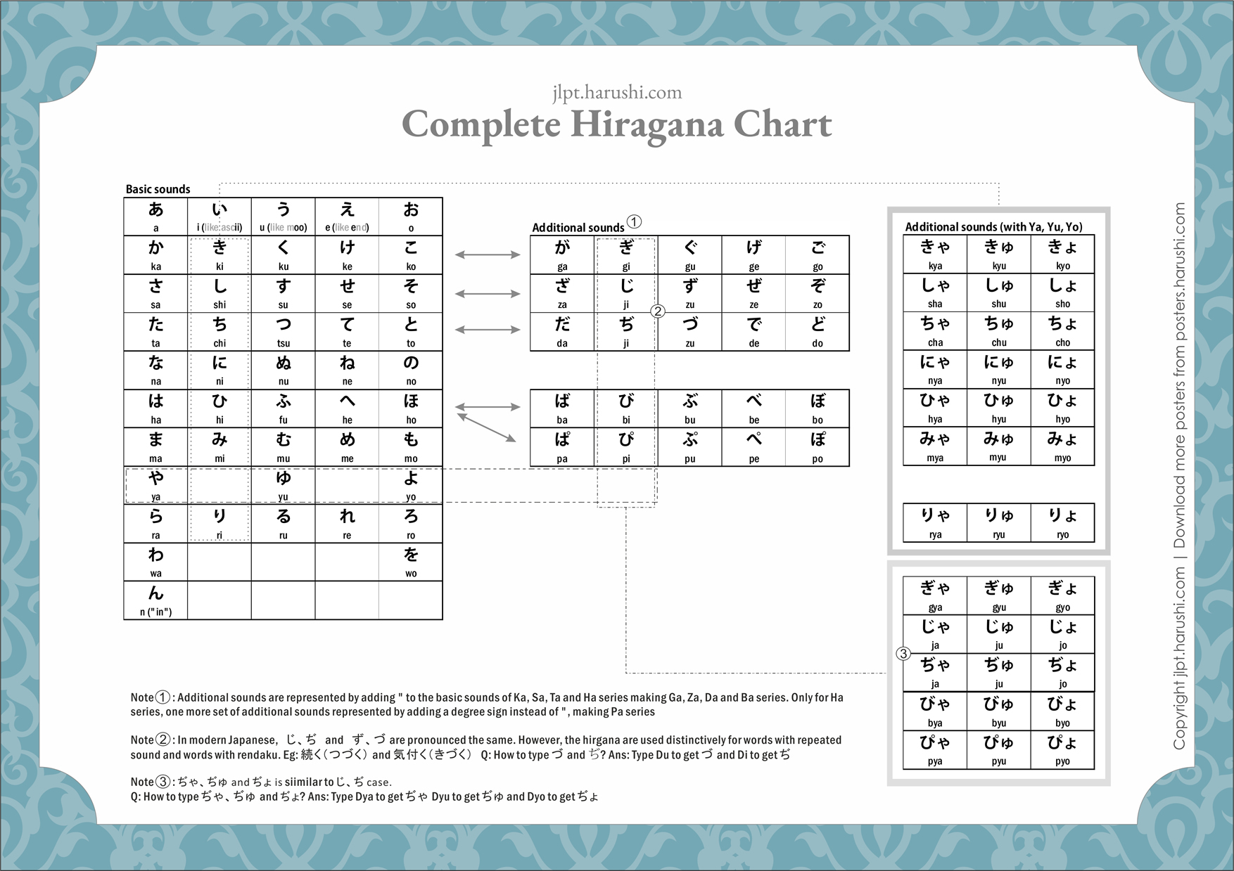 A4-Size-Poster-Hiragana-Chart-with-Simple-Border