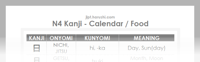 JLPT N4 Kanji - Calendar and Food