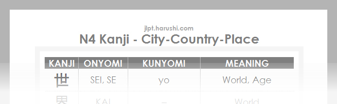 JLPT N4 Kanji - City-Country-Place